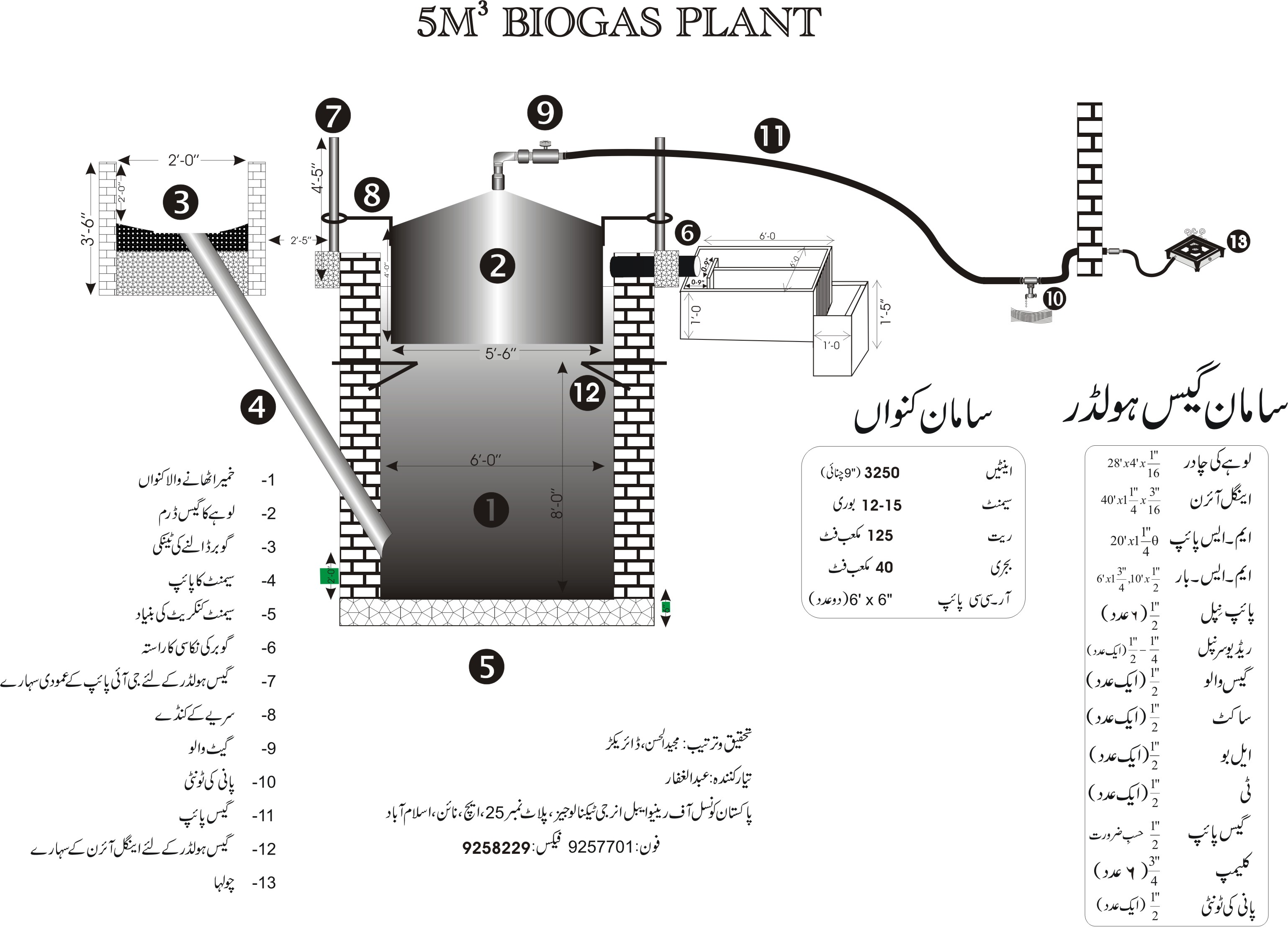Biogas Plant Who Not Tired To Searchnever Fail